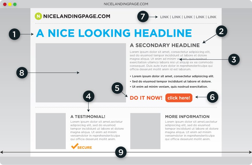 What-is-a-landing-page-?-example