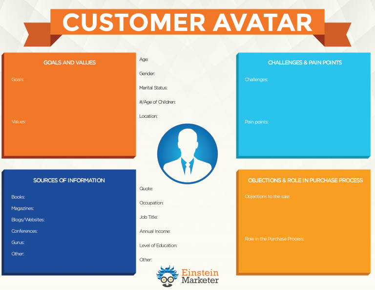 lead-funnels-customeravatar