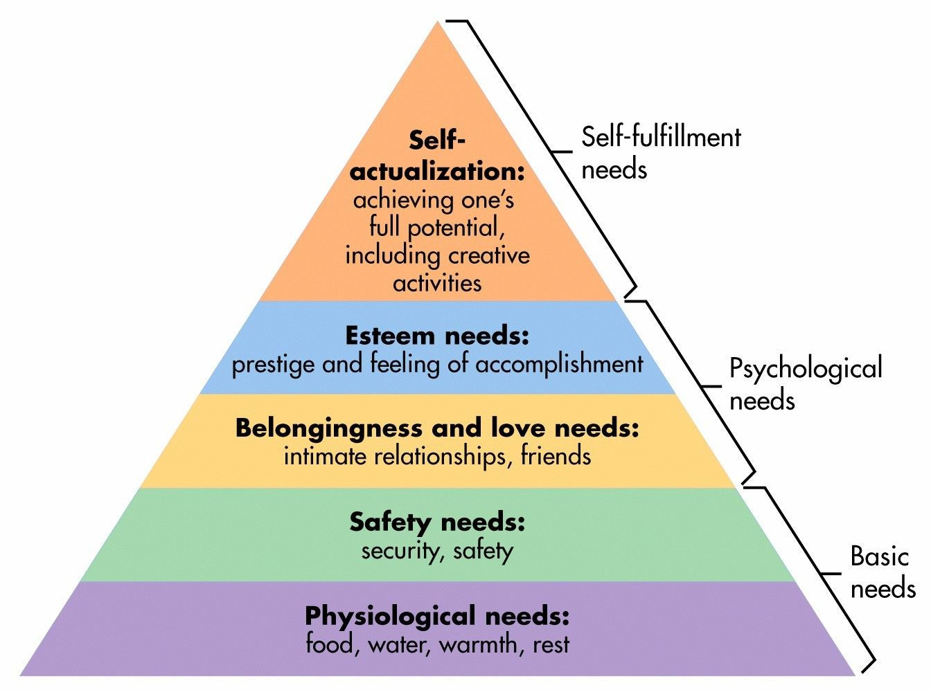 high-ticket-affiliate-programs-maslow